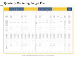 Quarterly Marketing Budget Plan Ppt Powerpoint Presentation Model Shapes