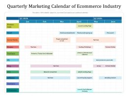 Quarterly Marketing Calendar Of Ecommerce Industry
