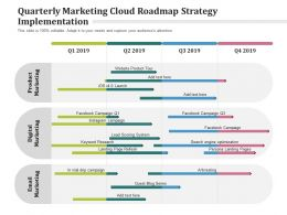 Quarterly Marketing Cloud Roadmap Strategy Implementation