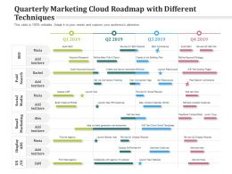 Quarterly Marketing Cloud Roadmap With Different Techniques