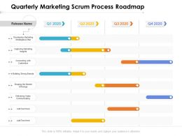 Quarterly Marketing Scrum Process Roadmap