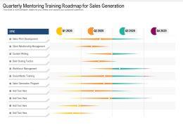 Quarterly Mentoring Training Roadmap For Sales Generation