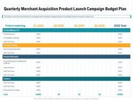 Quarterly Merchant Acquisition Product Launch Campaign Budget Plan Demo Ppt Powerpoint Vector