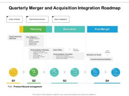 Quarterly Merger And Acquisition Integration Roadmap