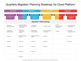 Quarterly Migration Planning Roadmap For Cloud Platform
