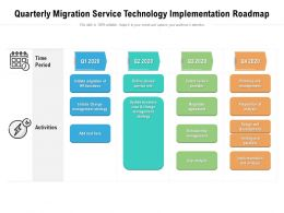 Quarterly Migration Service Technology Implementation Roadmap