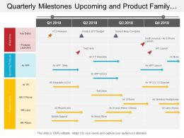 Quarterly Milestones Upcoming And Product Family Portfolio Timeline