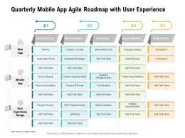 Quarterly Mobile App Agile Roadmap With User Experience