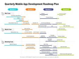 Quarterly Mobile App Development Roadmap Plan