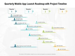 Quarterly Mobile App Launch Roadmap With Project Timeline