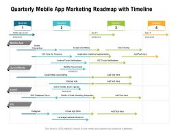 Quarterly Mobile App Marketing Roadmap With Timeline