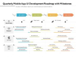 Quarterly Mobile App UI Development Roadmap With Milestones