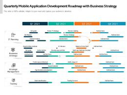 Quarterly Mobile Application Development Roadmap With Business Strategy