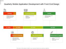 Quarterly Mobile Application Development With Front End Design