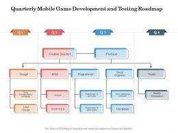 Quarterly Mobile Game Development And Testing Roadmap