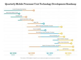 Quarterly Mobile Processor Unit Technology Development Roadmap