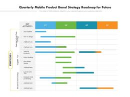 Quarterly Mobile Product Brand Strategy Roadmap For Future