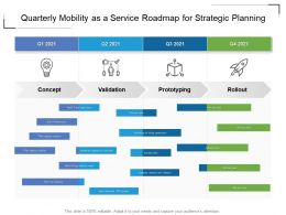Quarterly Mobility As A Service Roadmap For Strategic Planning