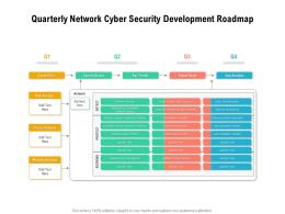 Quarterly Network Cyber Security Development Roadmap