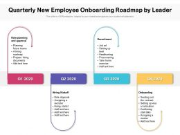 Quarterly New Employee Onboarding Roadmap By Leader