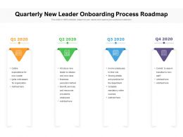 Quarterly New Leader Onboarding Process Roadmap