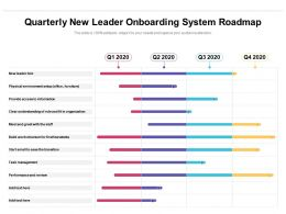 Quarterly New Leader Onboarding System Roadmap