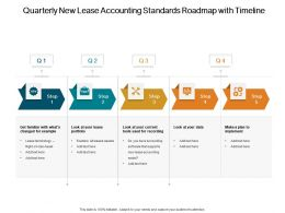 Quarterly New Lease Accounting Standards Roadmap With Timeline