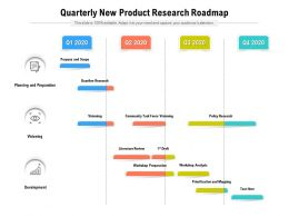 Quarterly New Product Research Roadmap