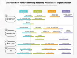 Quarterly New Venture Planning Roadmap With Process Implementation
