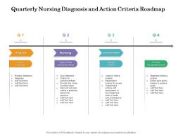 Quarterly Nursing Diagnosis And Action Criteria Roadmap