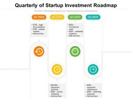 Quarterly Of Startup Investment Roadmap