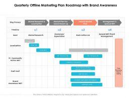 Quarterly Offline Marketing Plan Roadmap With Brand Awareness