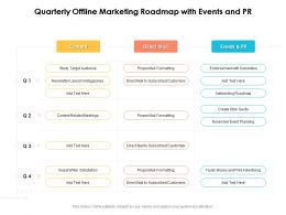 Quarterly Offline Marketing Roadmap With Events And PR