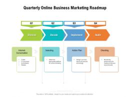 Quarterly Online Business Marketing Roadmap