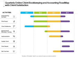 Quarterly Online Client Bookkeeping And Accounting Roadmap With Client Satisfaction