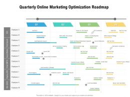 Quarterly Online Marketing Optimization Roadmap