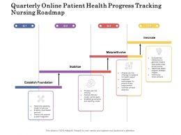 Quarterly Online Patient Health Progress Tracking Nursing Roadmap