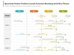 Quarterly Online Product Launch Activities Roadmap With Key Phases