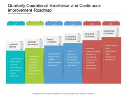 Quarterly Operational Excellence And Continuous Improvement Roadmap
