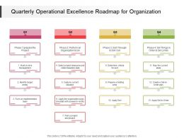 Quarterly Operational Excellence Roadmap For Organization