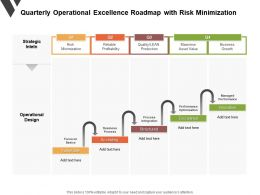 Quarterly Operational Excellence Roadmap With Risk Minimization