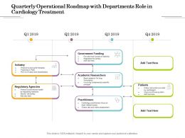Quarterly Operational Roadmap With Departments Role In Cardiology Treatment