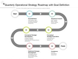 Quarterly Operational Strategy Roadmap With Goal Definition