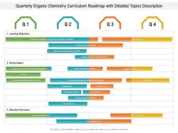 Quarterly Organic Chemistry Curriculum Roadmap With Detailed Topics Description