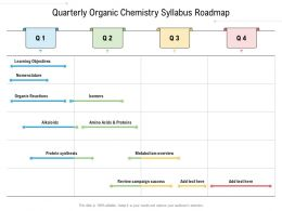 Quarterly Organic Chemistry Syllabus Roadmap