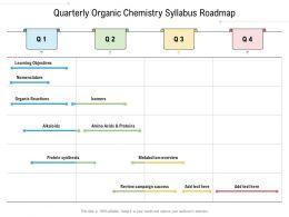 Quarterly Organic Chemistry Syllabus Roadmap