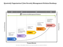 Quarterly Organization Cyber Security Management Solution Roadmap