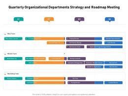 Quarterly Organizational Departments Strategy And Roadmap Meeting