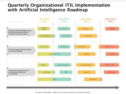 Quarterly Organizational ITIL Implementation With Artificial Intelligence Roadmap