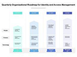Quarterly Organizational Roadmap For Identity And Access Management
